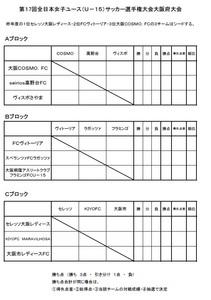 2011リーグ表.jpg