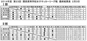 2014-kansai-kou-1-2bu2.jpg